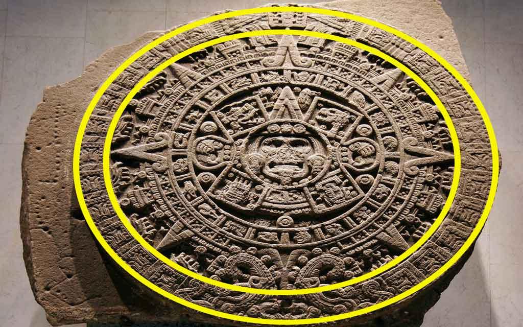 Tercer Anillo del Calendario Azteca