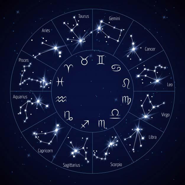Representación de los signos del zodiaco en el Horóscopo Lunar