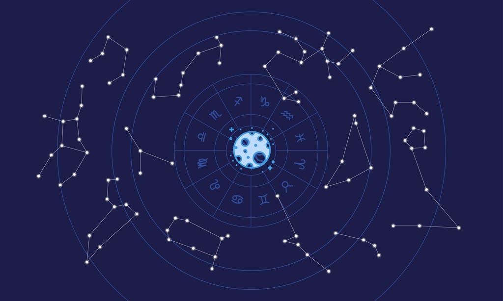 Imagen con la ubicación de constelaciones utilizadas para Cálculo del Horóscopo Lunar