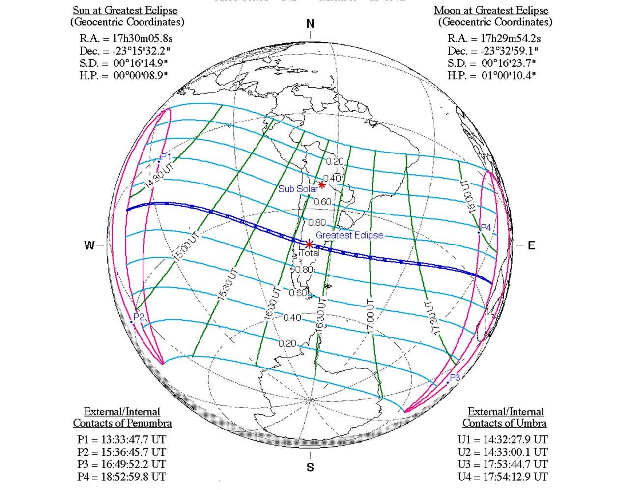 Eclipse solar total en diciembre de 2020, trayectoria. Imagen: NASA